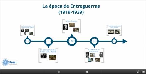 Presentación_época_entreguerras