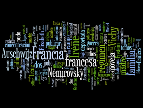 Nube de palabras Irene Nemirovsky