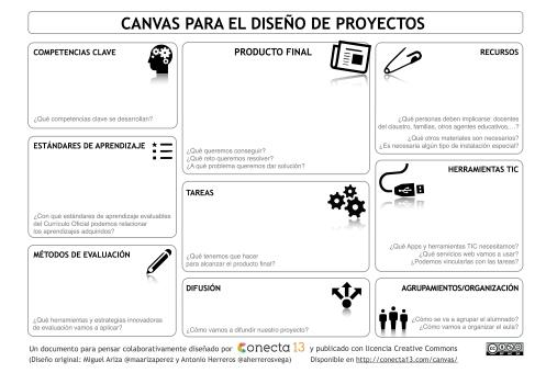 CANVAS_Proyectos_C13_alta_resolucion