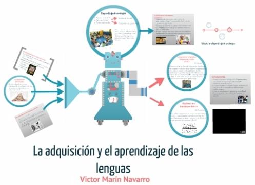 La adquisición y el aprendizaje de las lenguas.jpg